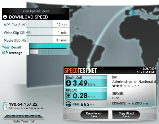 speedtest3espana
