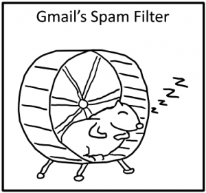 gmail-spam-filter
