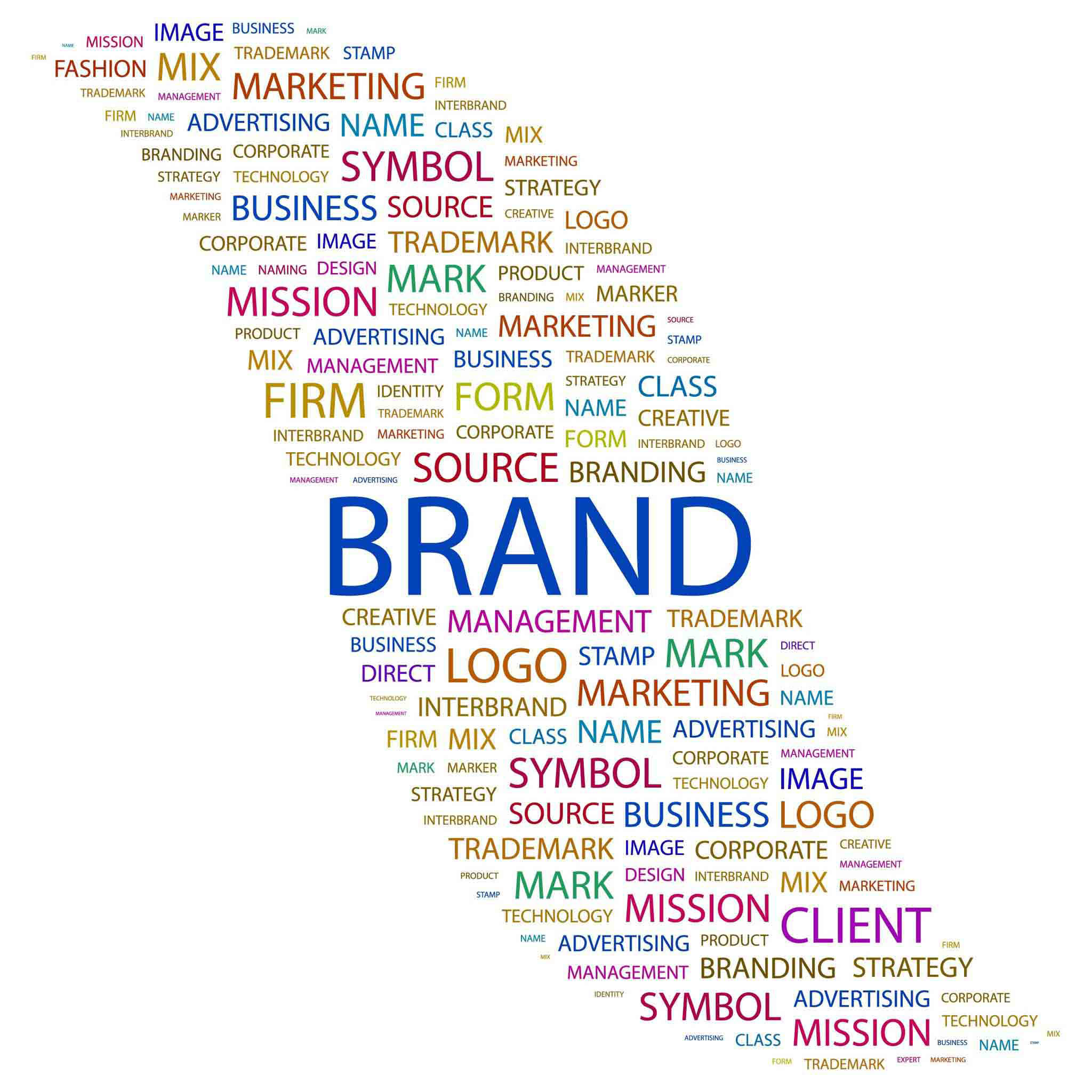Image Result For Advertising Objectives For